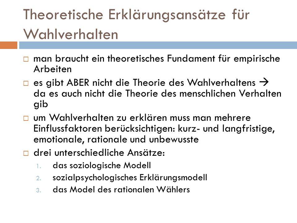Theoretische Erklärungsansätze für Wahlverhalten man braucht ein theoretisches Fundament für empirische Arbeiten es gibt ABER nicht die Theorie des Wa