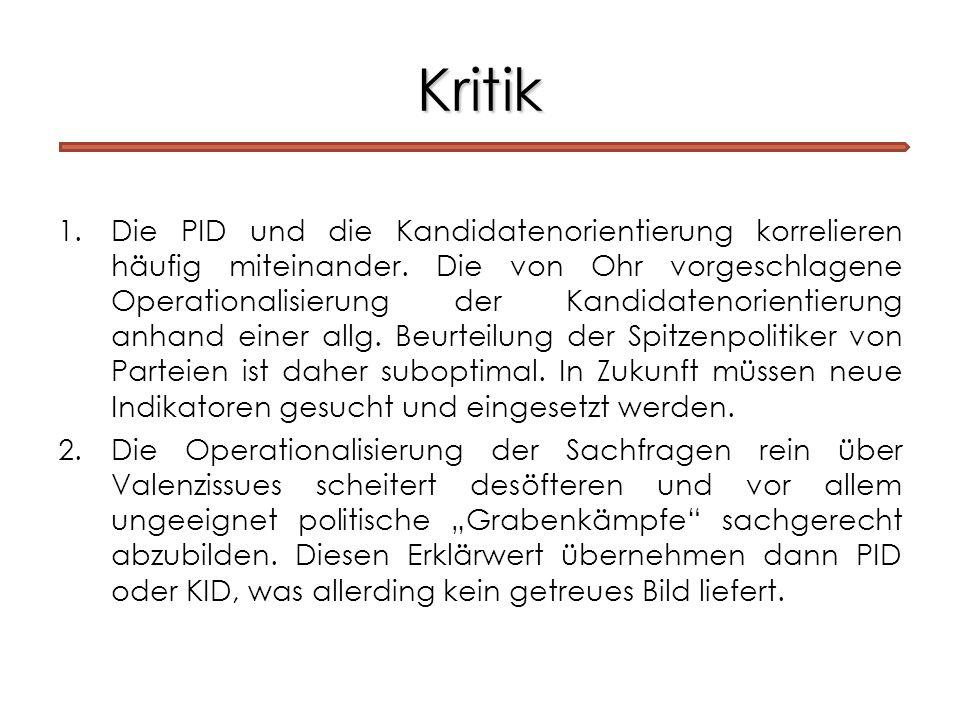 Kritik 1.Die PID und die Kandidatenorientierung korrelieren häufig miteinander. Die von Ohr vorgeschlagene Operationalisierung der Kandidatenorientier
