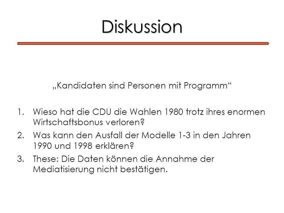 Diskussion Kandidaten sind Personen mit Programm 1.Wieso hat die CDU die Wahlen 1980 trotz ihres enormen Wirtschaftsbonus verloren? 2.Was kann den Aus