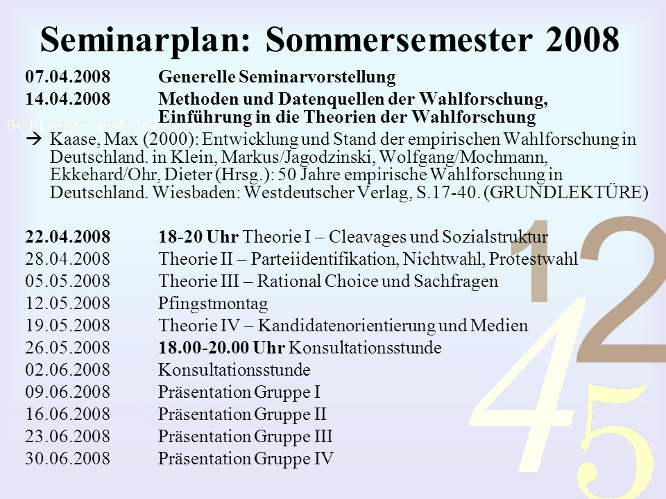 Seminarplan: Sommersemester 2008 07.04.2008Generelle Seminarvorstellung 14.04.2008Methoden und Datenquellen der Wahlforschung, Einführung in die Theor