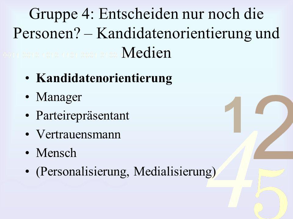 Gruppe 4: Entscheiden nur noch die Personen? – Kandidatenorientierung und Medien Kandidatenorientierung Manager Parteirepräsentant Vertrauensmann Mens