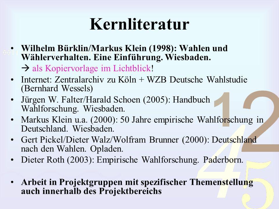 Kernliteratur Wilhelm Bürklin/Markus Klein (1998): Wahlen und Wählerverhalten. Eine Einführung. Wiesbaden. als Kopiervorlage im Lichtblick! Internet: