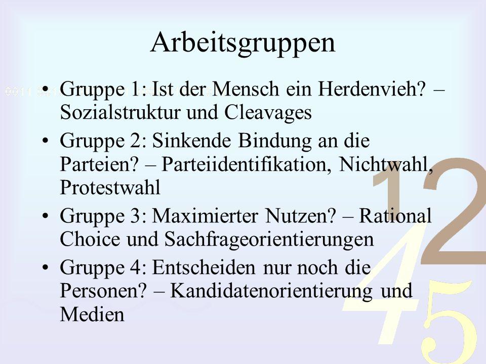 Arbeitsgruppen Gruppe 1: Ist der Mensch ein Herdenvieh? – Sozialstruktur und Cleavages Gruppe 2: Sinkende Bindung an die Parteien? – Parteiidentifikat