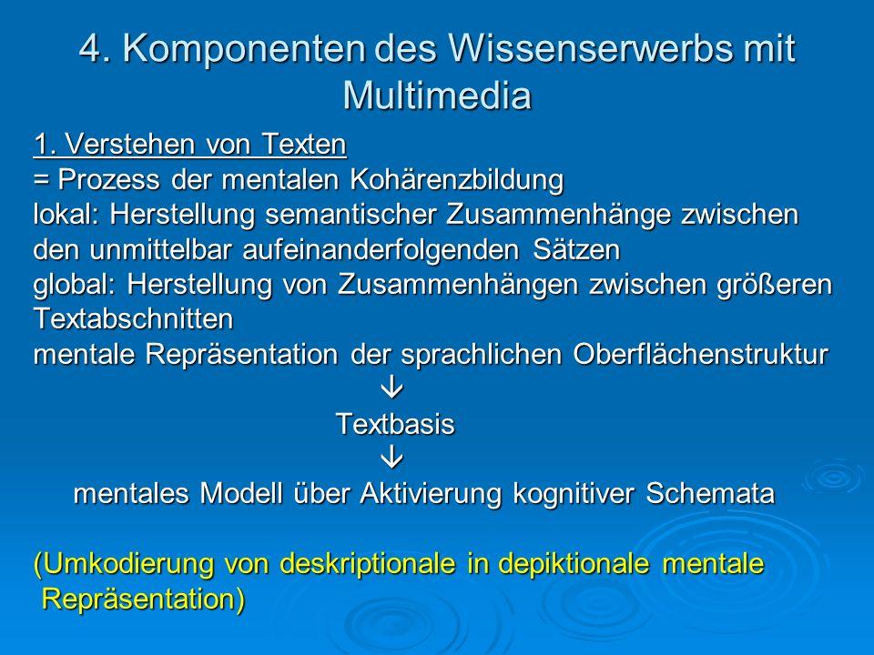 4. Komponenten des Wissenserwerbs mit Multimedia 1. Verstehen von Texten = Prozess der mentalen Kohärenzbildung lokal: Herstellung semantischer Zusamm