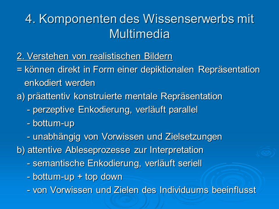 4. Komponenten des Wissenserwerbs mit Multimedia 2. Verstehen von realistischen Bildern = können direkt in Form einer depiktionalen Repräsentation enk