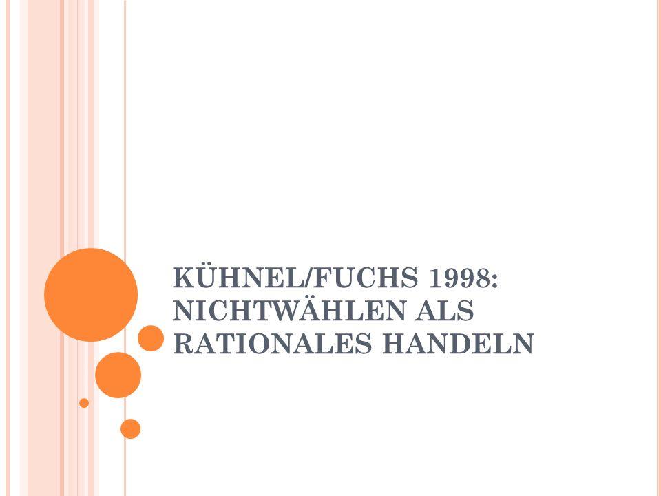 KÜHNEL/FUCHS 1998: NICHTWÄHLEN ALS RATIONALES HANDELN