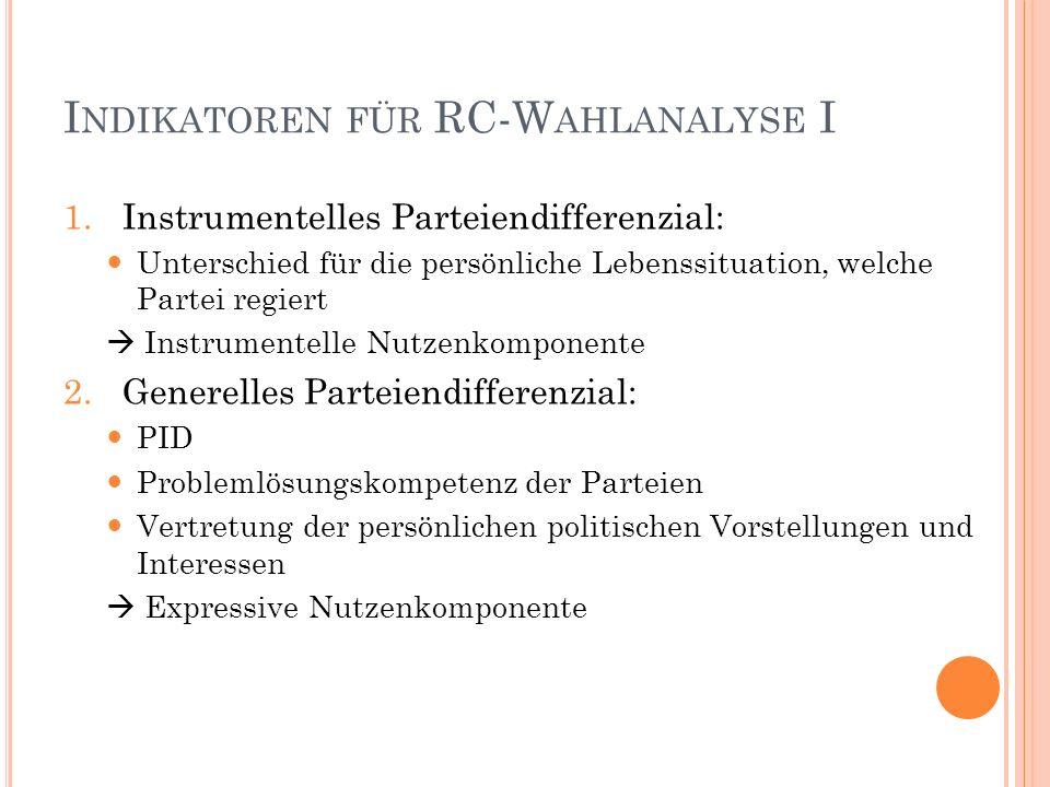 I NDIKATOREN FÜR RC-W AHLANALYSE I 1.Instrumentelles Parteiendifferenzial: Unterschied für die persönliche Lebenssituation, welche Partei regiert Inst