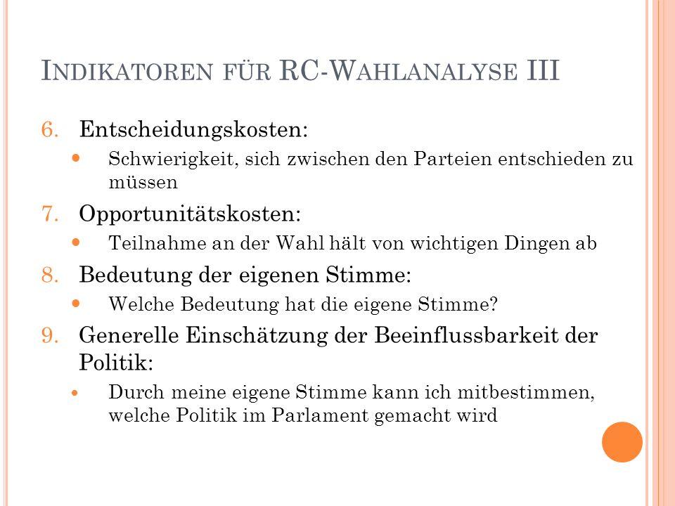 I NDIKATOREN FÜR RC-W AHLANALYSE III 6.Entscheidungskosten: Schwierigkeit, sich zwischen den Parteien entschieden zu müssen 7.Opportunitätskosten: Tei