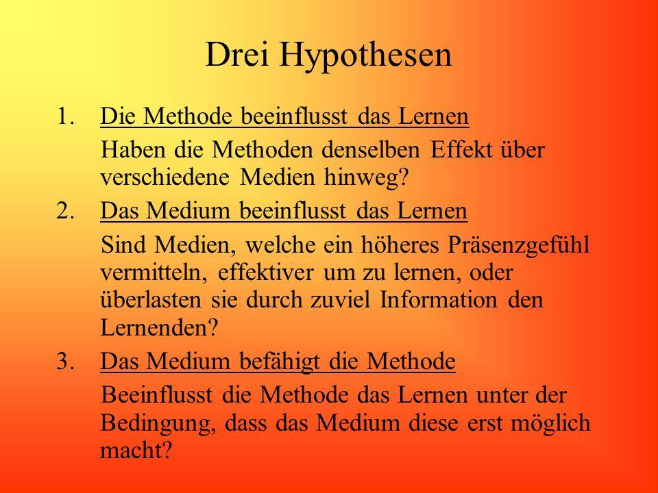 Drei Hypothesen 1.Die Methode beeinflusst das Lernen Haben die Methoden denselben Effekt über verschiedene Medien hinweg? 2.Das Medium beeinflusst das