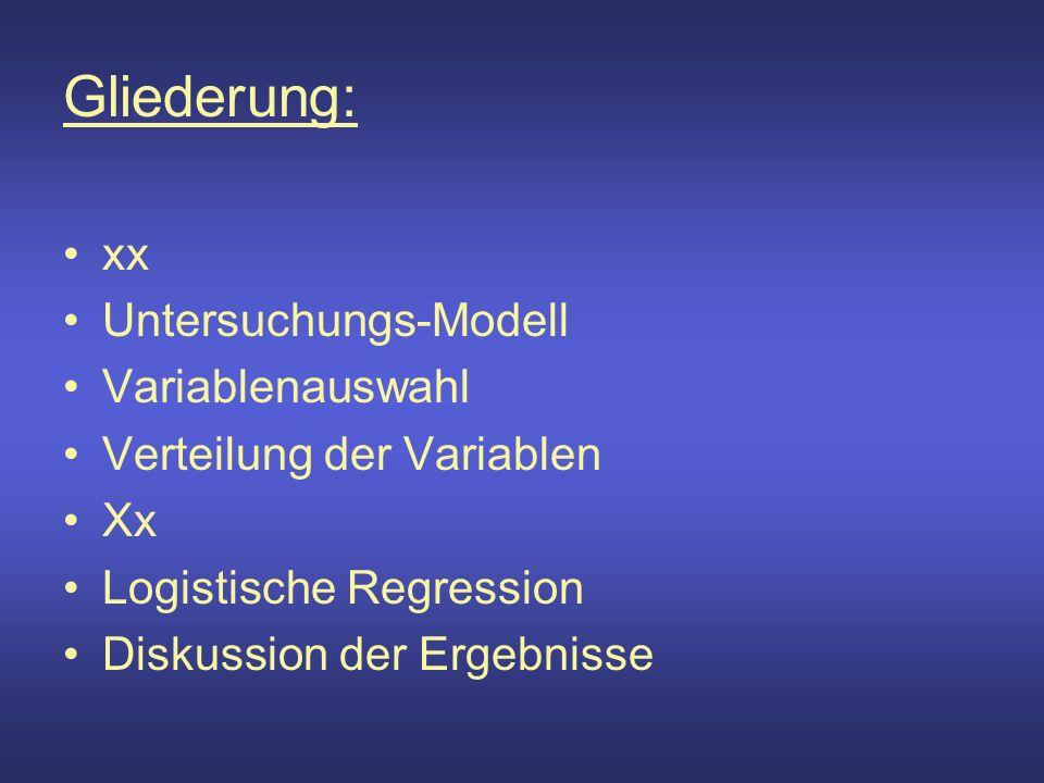 Gliederung: xx Untersuchungs-Modell Variablenauswahl Verteilung der Variablen Xx Logistische Regression Diskussion der Ergebnisse