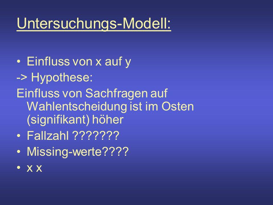 Untersuchungs-Modell: Einfluss von x auf y -> Hypothese: Einfluss von Sachfragen auf Wahlentscheidung ist im Osten (signifikant) höher Fallzahl ??????.