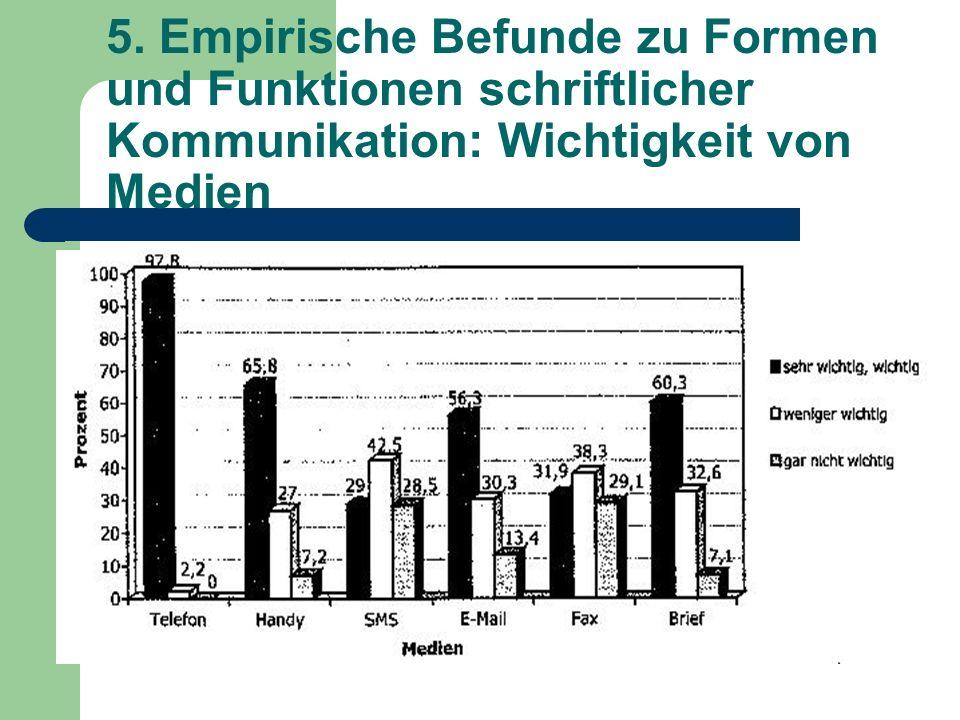 5. Empirische Befunde zu Formen und Funktionen schriftlicher Kommunikation: Wichtigkeit von Medien