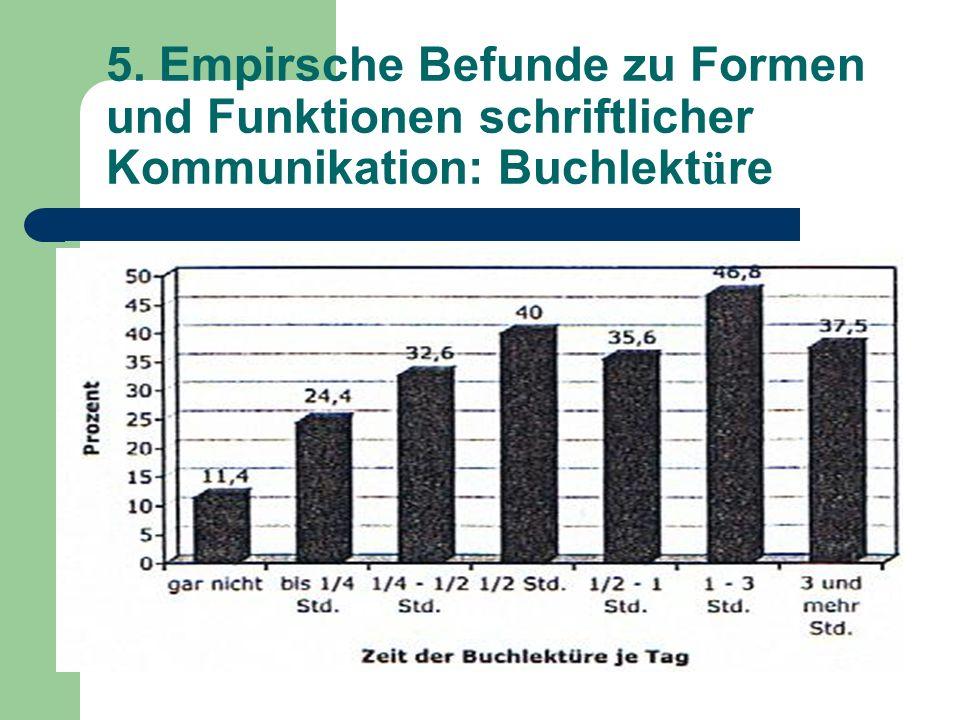 5. Empirsche Befunde zu Formen und Funktionen schriftlicher Kommunikation: Buchlekt ü re