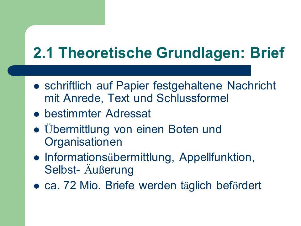 2.1 Theoretische Grundlagen: Brief schriftlich auf Papier festgehaltene Nachricht mit Anrede, Text und Schlussformel bestimmter Adressat Ü bermittlung