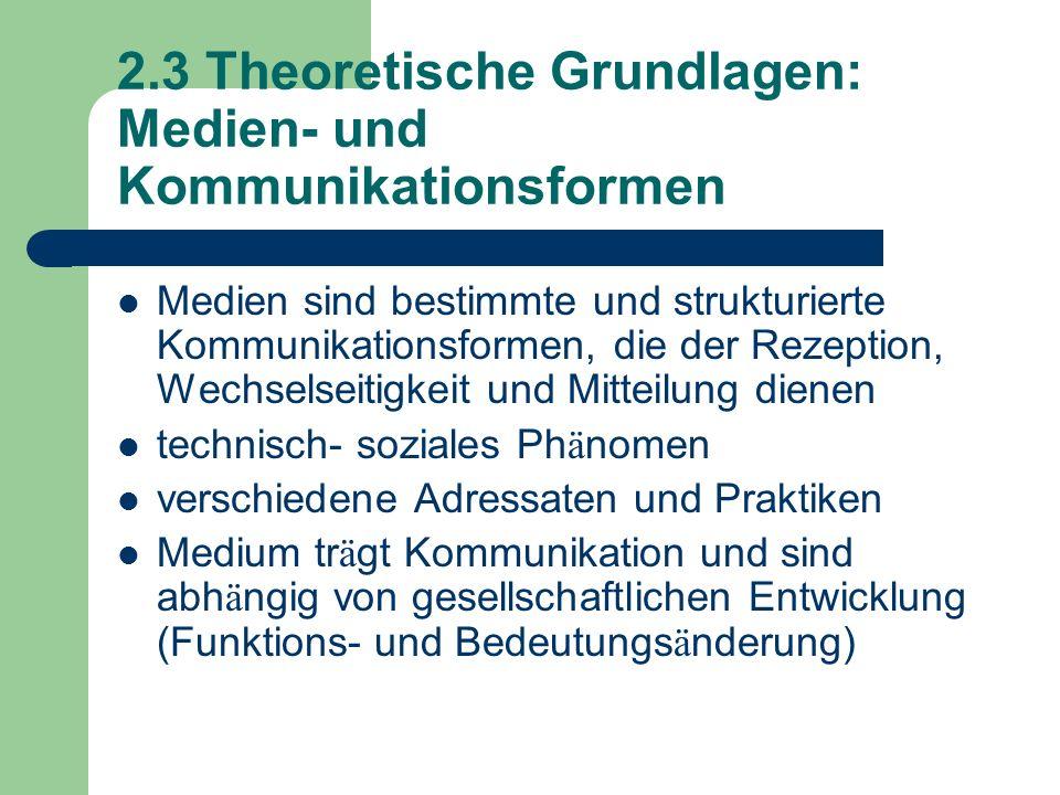 2.3 Theoretische Grundlagen: Medien- und Kommunikationsformen Kommunikationsformen sind bestimmte Formen der Nutzung von Medien Form der Kommunikation vom Medium abh ä ngig soziale Regeln Mediatisierung des Alltags