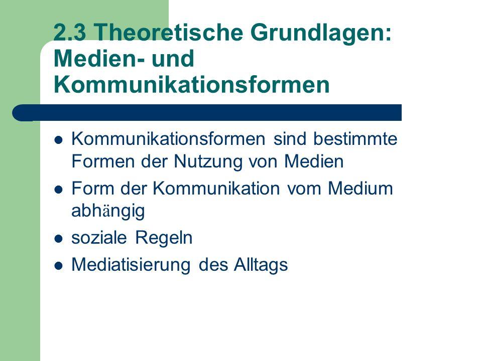 2.3 Theoretische Grundlagen: Medien- und Kommunikationsformen Kommunikationsformen sind bestimmte Formen der Nutzung von Medien Form der Kommunikation