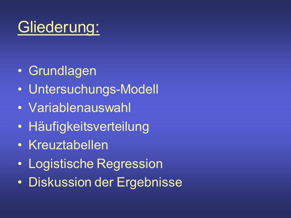 Gliederung: Grundlagen Untersuchungs-Modell Variablenauswahl Häufigkeitsverteilung Kreuztabellen Logistische Regression Diskussion der Ergebnisse