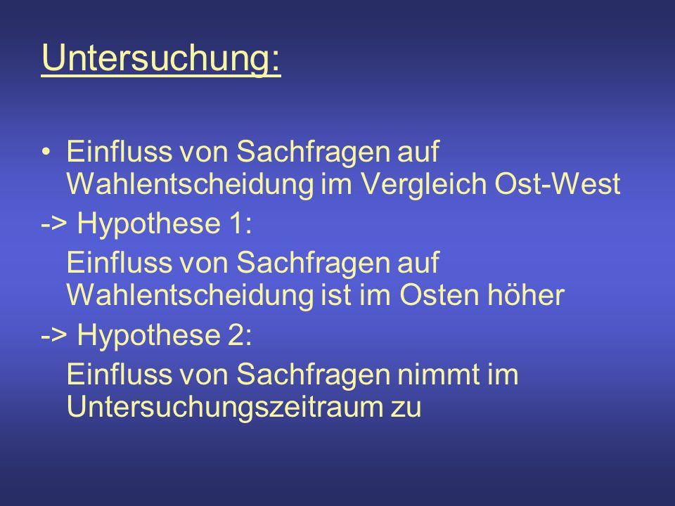 1990 Kreuztabelle PID Stärke und Lösungskompetenz nach Fallauswahl Lösungskompetenz Problem Wiedervereinigung Gesamt beide oder keine CDU/ CSU mit FDP (Bundesregierung) SPD geführte Bundesregierung keine PID CDU/ CSU keine PID SPD Stärke PID (sehr) schwach 2013 mittelmäßig 77519 (sehr) stark 851023 Gesamt 17121645 SPD PID Stärke PID (sehr) schwach 1211932 mittelmäßig 491173133 (sehr) stark 8119131231 Gesamt 14231223396 PID CDU/CSU keine PID SPD Stärke PID (sehr) schwach 613019 mittelmäßig 241068138 (sehr) stark 422211264 Gesamt 723409421