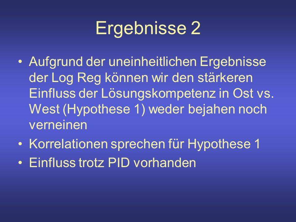 Ergebnisse 2 Aufgrund der uneinheitlichen Ergebnisse der Log Reg können wir den stärkeren Einfluss der Lösungskompetenz in Ost vs.