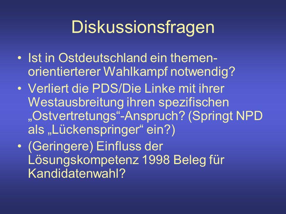 Diskussionsfragen Ist in Ostdeutschland ein themen- orientierterer Wahlkampf notwendig.