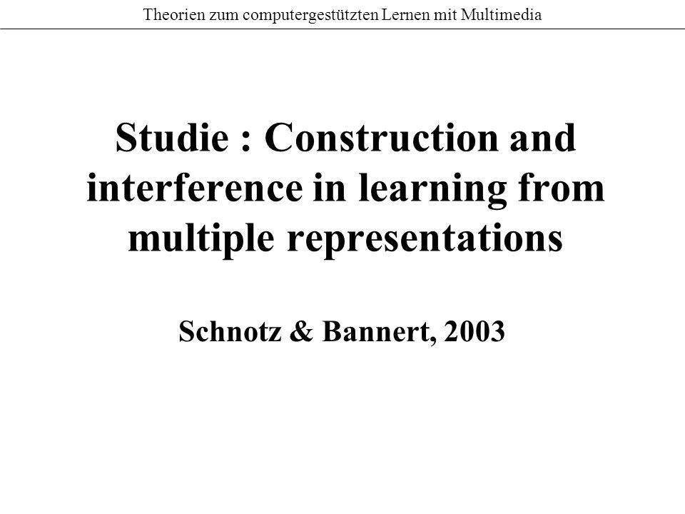 Theorien zum computergestützten Lernen mit Multimedia Forschungsfragen Bestimmt die Art der Visualisierung die Struktur des mentalen Modells.