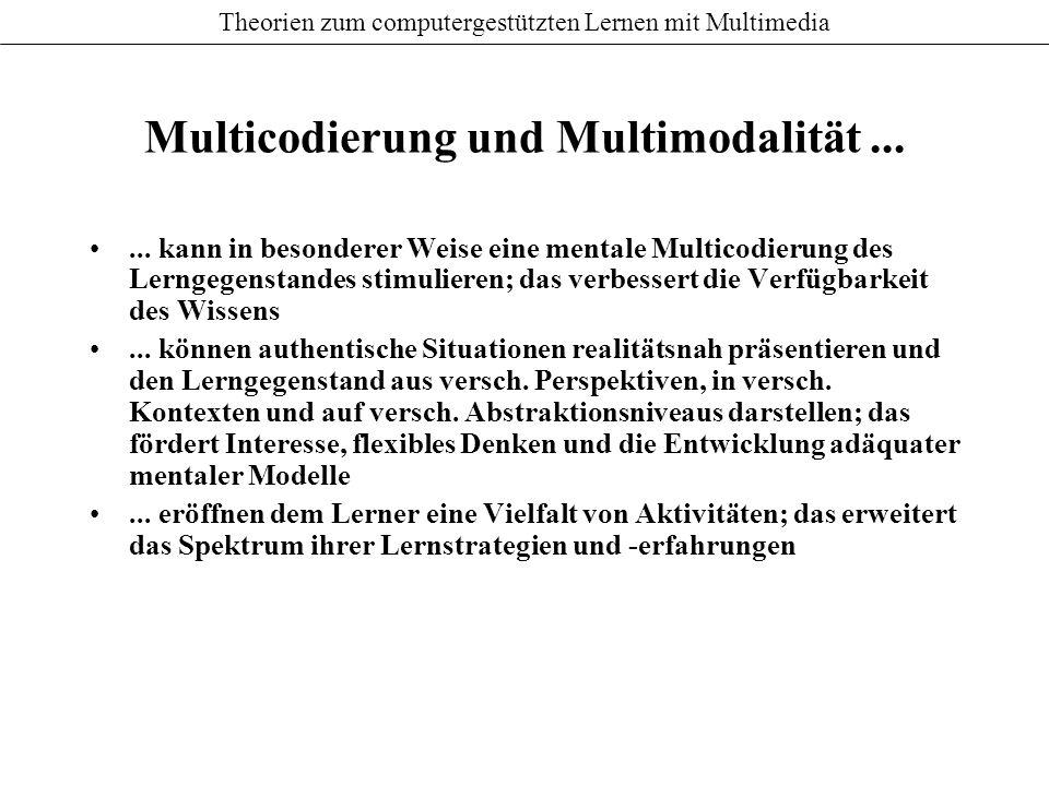 Theorien zum computergestützten Lernen mit Multimedia These : Die instruktionale Methode hat Vorrang vor den Präsentationsweisen für die Gestaltung mu