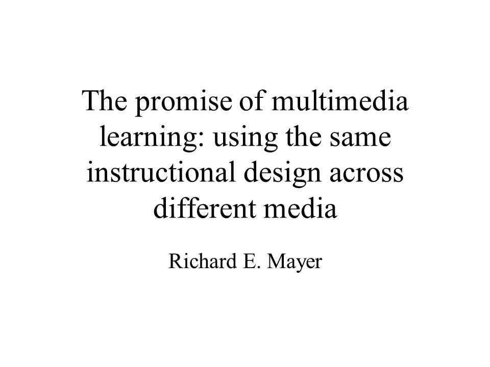 Theorien zum computergestützten Lernen mit Multimedia Multicodierung und Multimodalität...... kann in besonderer Weise eine mentale Multicodierung des