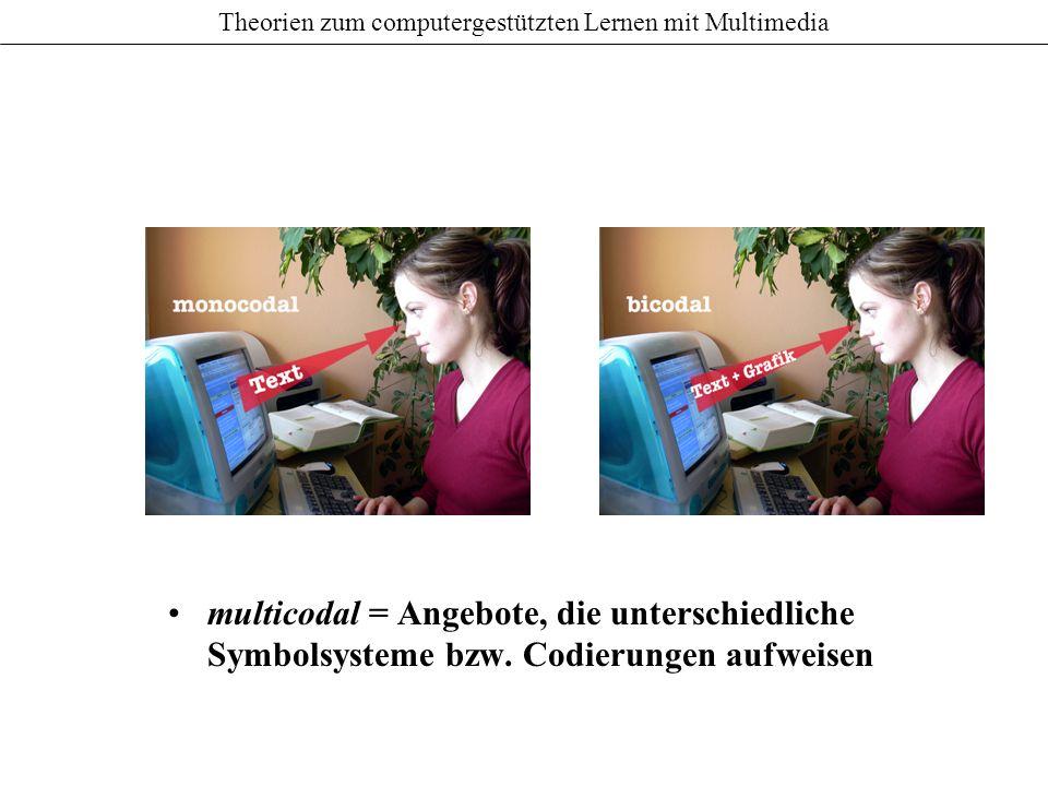 Theorien zum computergestützten Lernen mit Multimedia Begriffsexplikation multimedial = Angebote, die auf unterschiedliche Speicher- und Präsentations