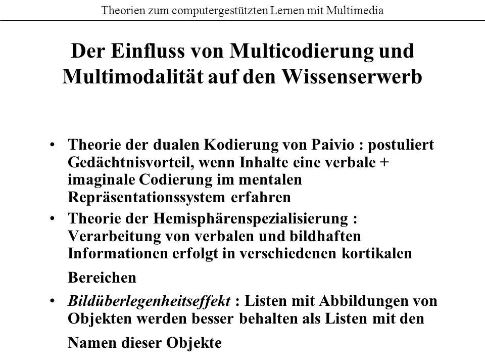Theorien zum computergestützten Lernen mit Multimedia Der Einfluss von Multicodierung und Multimodalität auf den Wissenserwerb naive Annahme : Multime