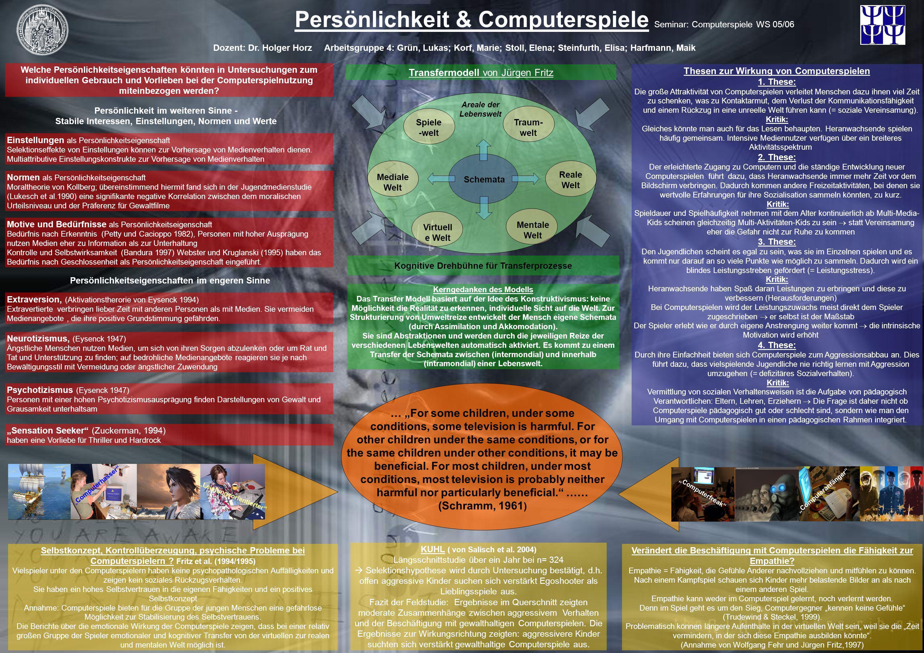 Kerngedanken des Modells Das Transfer Modell basiert auf der Idee des Konstruktivismus: keine Möglichkeit die Realität zu erkennen, individuelle Sicht auf die Welt.