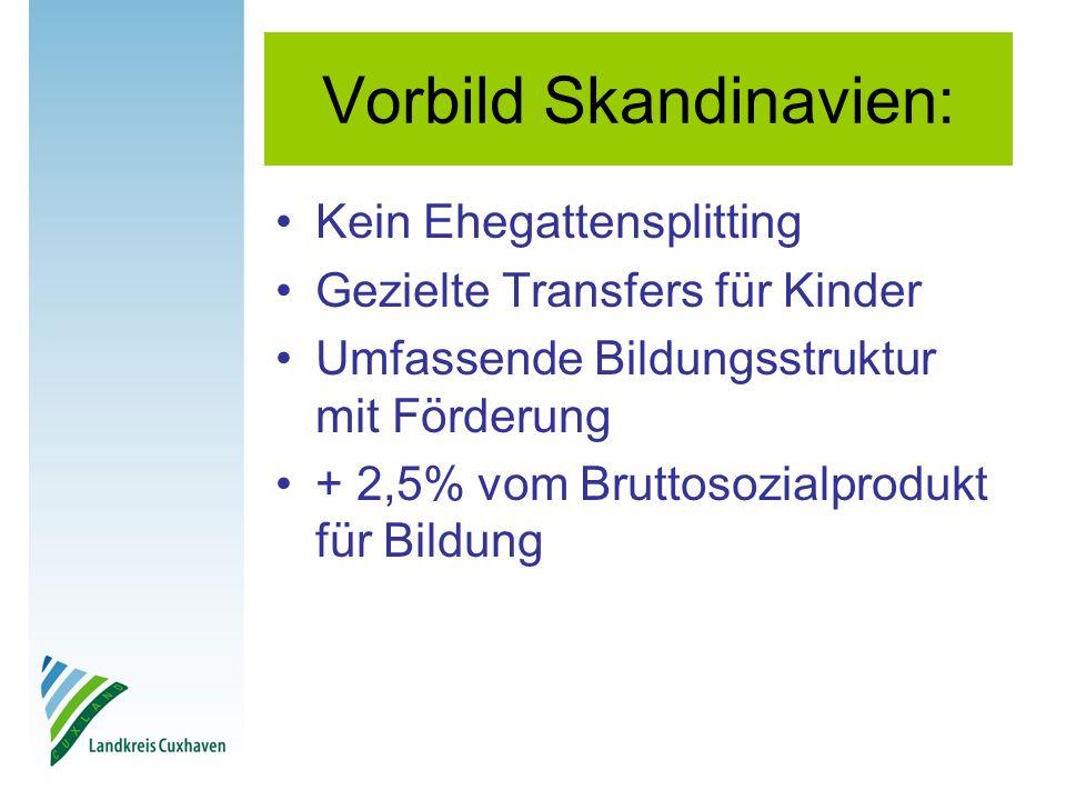 Vorbild Skandinavien: Kein Ehegattensplitting Gezielte Transfers für Kinder Umfassende Bildungsstruktur mit Förderung + 2,5% vom Bruttosozialprodukt für Bildung