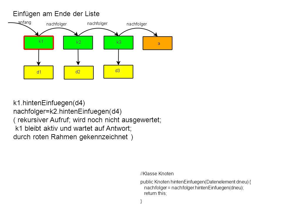 Einfügen am Ende der Liste //Klasse Knoten public Knoten hintenEinfuegen(Datenelement dneu) { nachfolger = nachfolger.hintenEinfuegen(dneu); return this; } k1.hintenEinfuegen(d4) nachfolger=k2.hintenEinfuegen(d4) ( rekursiver Aufruf; wird noch nicht ausgewertet; k1 bleibt aktiv und wartet auf Antwort; durch roten Rahmen gekennzeichnet )
