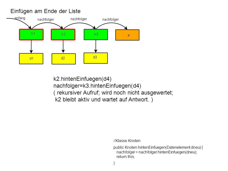 Einfügen am Ende der Liste //Klasse Knoten public Knoten hintenEinfuegen(Datenelement dneu) { nachfolger = nachfolger.hintenEinfuegen(dneu); return this; } k2.hintenEinfuegen(d4) nachfolger=k3.hintenEinfuegen(d4) ( rekursiver Aufruf; wird noch nicht ausgewertet; k2 bleibt aktiv und wartet auf Antwort.