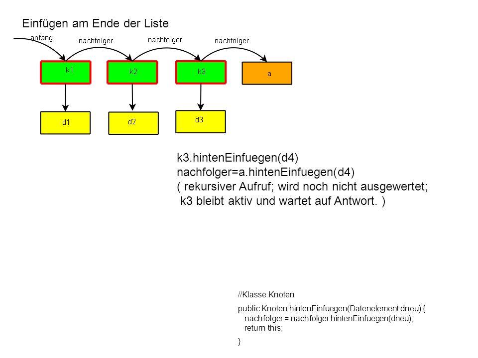 Einfügen am Ende der Liste //Klasse Knoten public Knoten hintenEinfuegen(Datenelement dneu) { nachfolger = nachfolger.hintenEinfuegen(dneu); return this; } k3.hintenEinfuegen(d4) nachfolger=a.hintenEinfuegen(d4) ( rekursiver Aufruf; wird noch nicht ausgewertet; k3 bleibt aktiv und wartet auf Antwort.