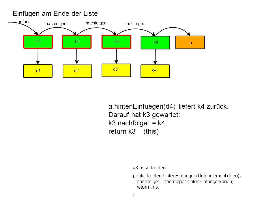 Einfügen am Ende der Liste a.hintenEinfuegen(d4) liefert k4 zurück.
