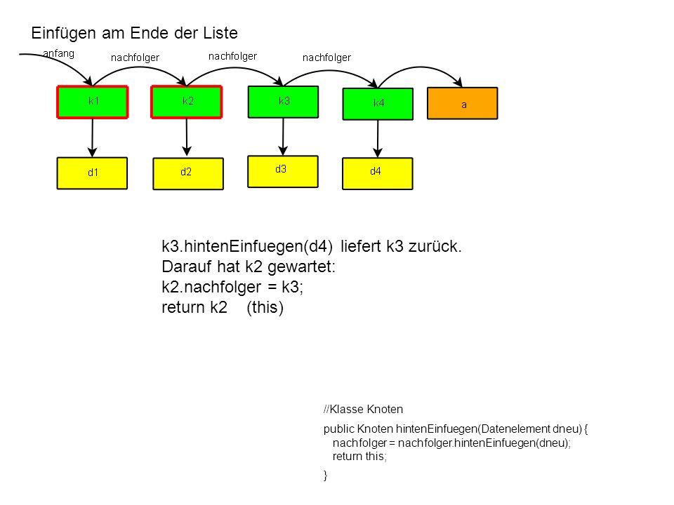 Einfügen am Ende der Liste k3.hintenEinfuegen(d4) liefert k3 zurück. Darauf hat k2 gewartet: k2.nachfolger = k3; return k2 (this) //Klasse Knoten publ