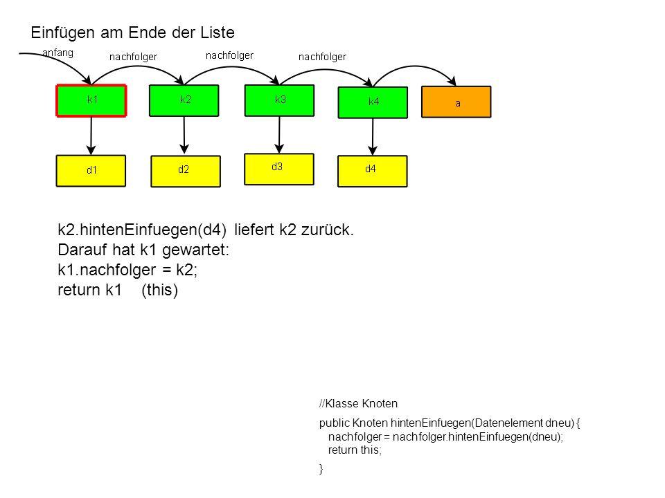 Einfügen am Ende der Liste k2.hintenEinfuegen(d4) liefert k2 zurück. Darauf hat k1 gewartet: k1.nachfolger = k2; return k1 (this) //Klasse Knoten publ