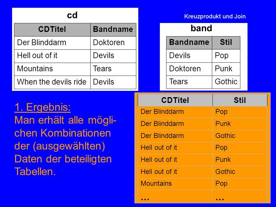 Kreuzprodukt und Join 1. Ergebnis: Man erhält alle mögli- chen Kombinationen der (ausgewählten) Daten der beteiligten Tabellen. band GothicTears PunkD