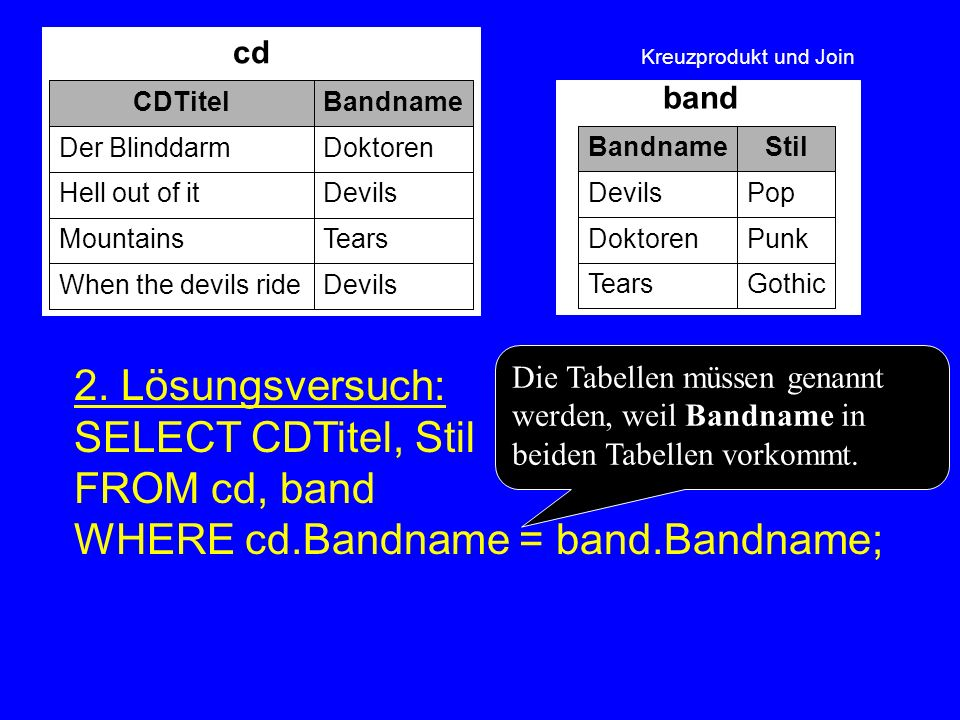 Kreuzprodukt und Join 2. Lösungsversuch: SELECT CDTitel, Stil FROM cd, band WHERE cd.Bandname = band.Bandname; band GothicTears PunkDoktoren PopDevils