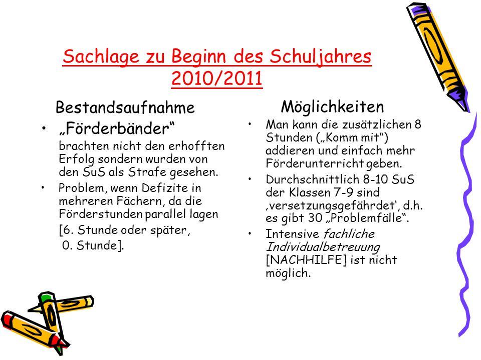 Sachlage zu Beginn des Schuljahres 2010/2011 Bestandsaufnahme Förderbänder brachten nicht den erhofften Erfolg sondern wurden von den SuS als Strafe gesehen.