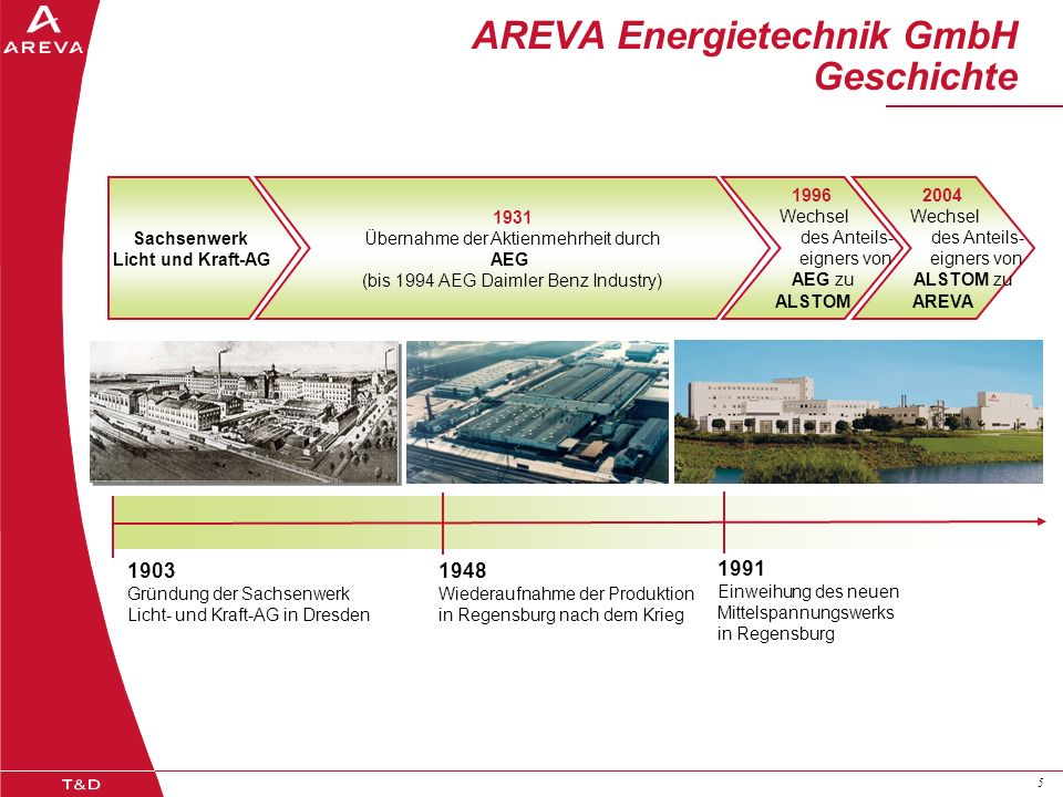 55 AREVA Energietechnik GmbH Geschichte 1903 Gründung der Sachsenwerk Licht- und Kraft-AG in Dresden 1991 Einweihung des neuen Mittelspannungswerks in