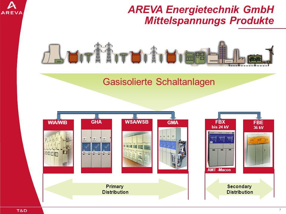 77 WSA/WSB GMA FBX bis 24 kV FBE 36 kV WIA/WIB AREVA Energietechnik GmbH Mittelspannungs Produkte Gasisolierte Schaltanlagen Primary Distribution Seco