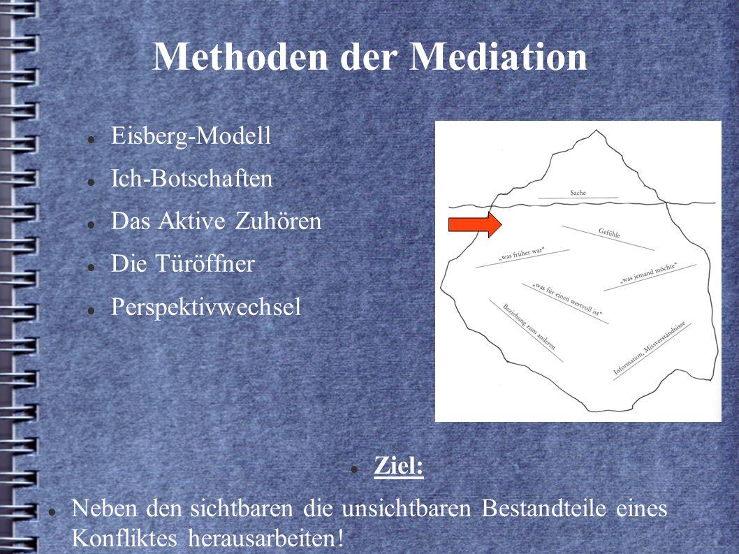 Methoden der Mediation Eisberg-Modell Ich-Botschaften Das Aktive Zuhören Die Türöffner Perspektivwechsel Ziel: Neben den sichtbaren die unsichtbaren B