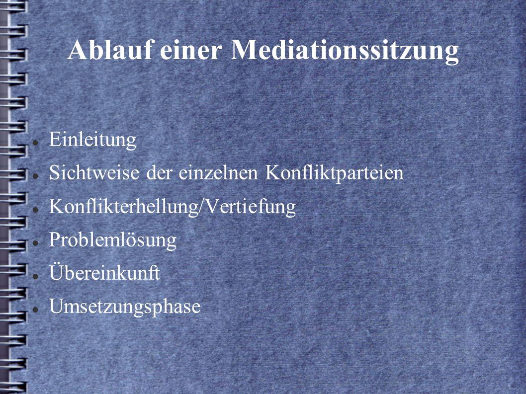 Ablauf einer Mediationssitzung Einleitung Sichtweise der einzelnen Konfliktparteien Konflikterhellung/Vertiefung Problemlösung Übereinkunft Umsetzungs