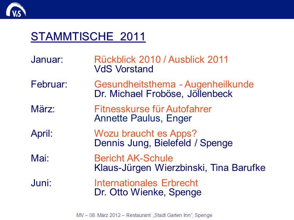 MV – 08. März 2012 – Restaurant Stadt Garten Inn, Spenge STAMMTISCHE 2011 Januar:Rückblick 2010 / Ausblick 2011 VdS Vorstand Februar:Gesundheitsthema