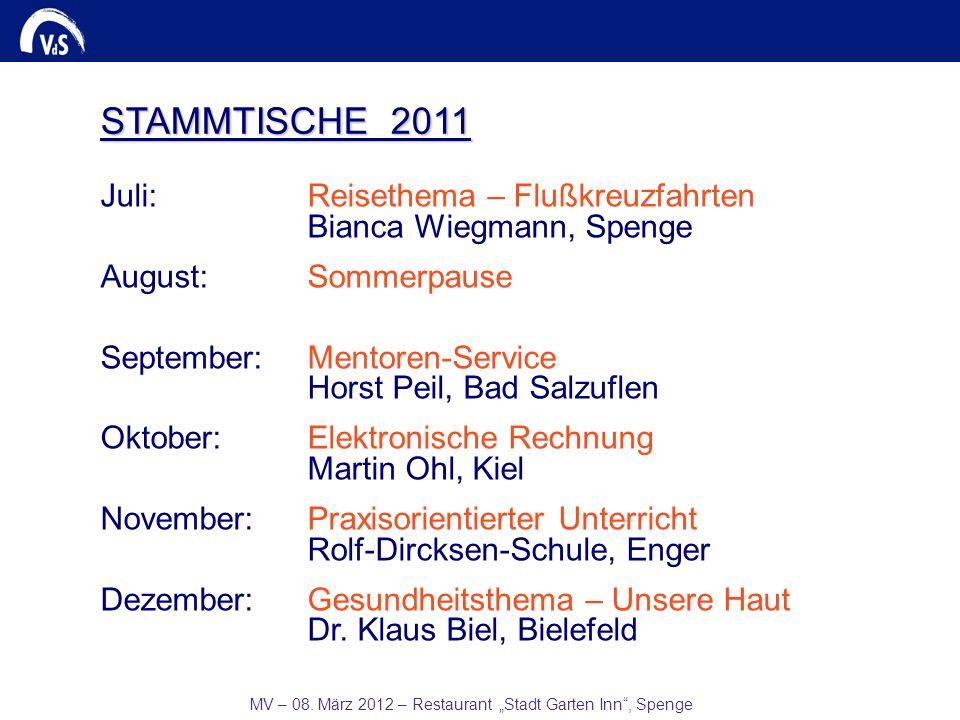 MV – 08. März 2012 – Restaurant Stadt Garten Inn, Spenge Juli:Reisethema – Flußkreuzfahrten Bianca Wiegmann, Spenge August: Sommerpause September:Ment