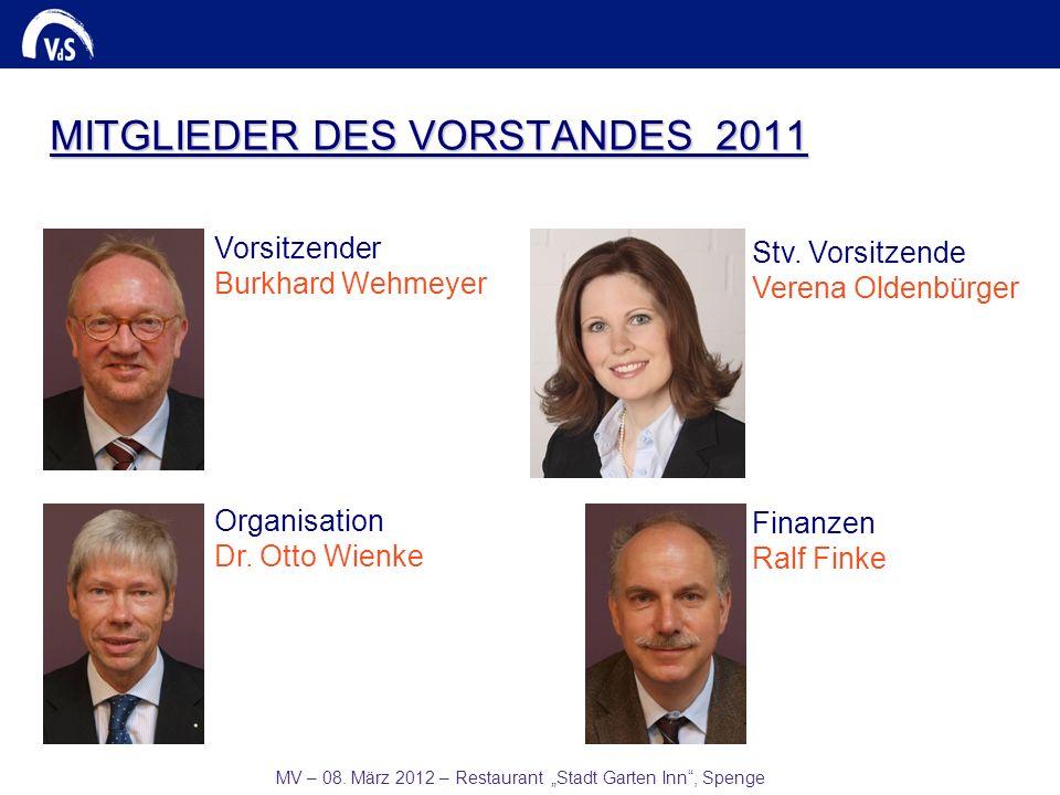 MV – 08. März 2012 – Restaurant Stadt Garten Inn, Spenge Stv. Vorsitzende Verena Oldenbürger Finanzen Ralf Finke Organisation Dr. Otto Wienke Vorsitze