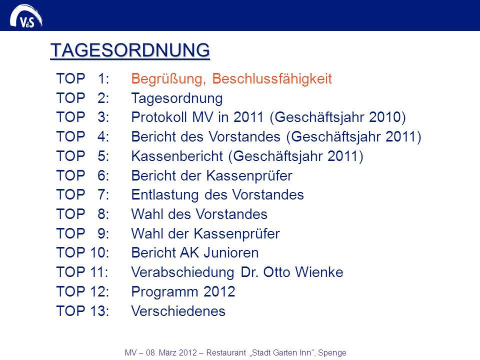 MV – 08. März 2012 – Restaurant Stadt Garten Inn, Spenge TOP 1:Begrüßung, Beschlussfähigkeit TOP 2:Tagesordnung TOP 3:Protokoll MV in 2011 (Geschäftsj