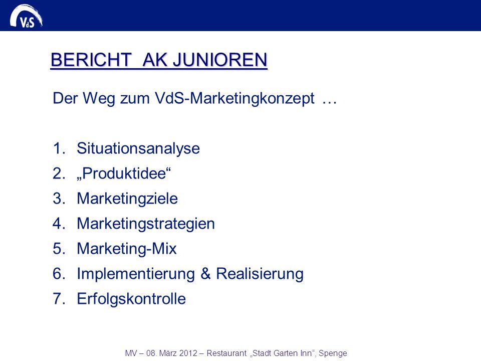 MV – 08. März 2012 – Restaurant Stadt Garten Inn, Spenge BERICHT AK JUNIOREN Der Weg zum VdS-Marketingkonzept … 1.Situationsanalyse 2.Produktidee 3.Ma