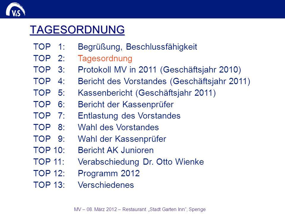 TAGESORDNUNG MV – 08. März 2012 – Restaurant Stadt Garten Inn, Spenge TOP 1:Begrüßung, Beschlussfähigkeit TOP 2:Tagesordnung TOP 3:Protokoll MV in 201